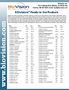 EZSolution� Ready-to-Use Products