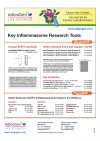 Key Inflammasome Research Tools
