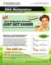 Complete Solutions for DNA Methylation: Global DNA Methylation Studies Flyer