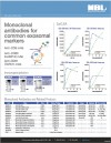 Monoclonal antibodies for common exosomal markers