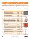 Human Mesenchymal Stem Cell Products