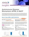 Autoimmune Disease Biomarkers APRIL & BAFF