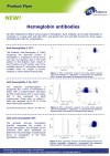 Hemoglobin antibodies from IQ Products