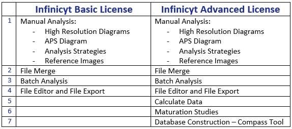 inf_license_options
